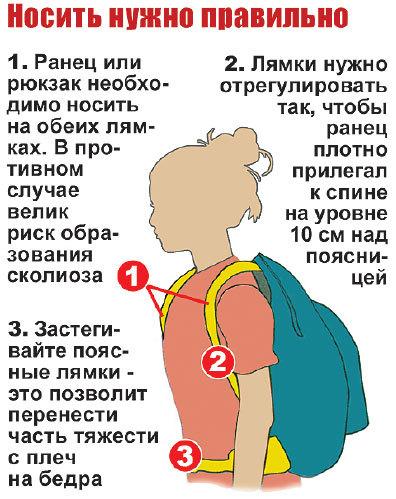 Правильно отрегулируй высоту рюкзака - Primeonline